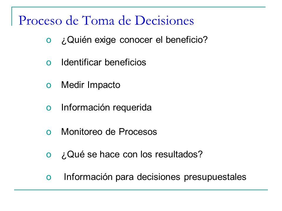 Proceso de Toma de Decisiones o¿Quién exige conocer el beneficio? oIdentificar beneficios oMedir Impacto oInformación requerida oMonitoreo de Procesos