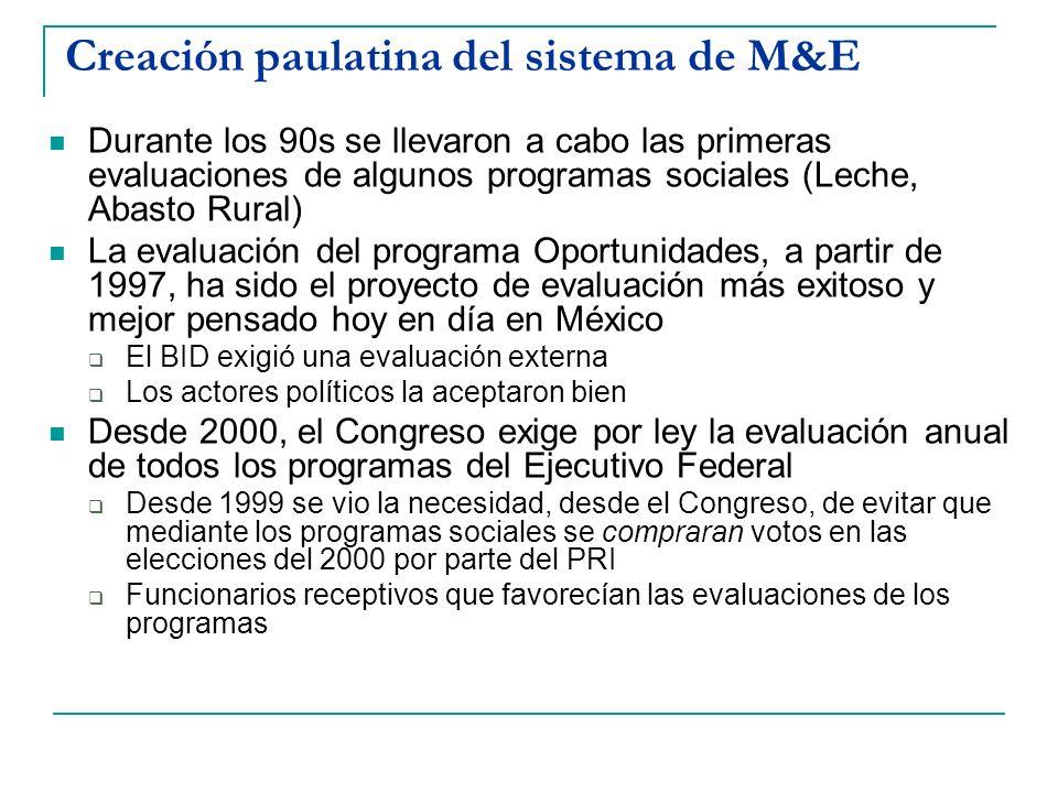 Creación paulatina del sistema de M&E Durante los 90s se llevaron a cabo las primeras evaluaciones de algunos programas sociales (Leche, Abasto Rural)