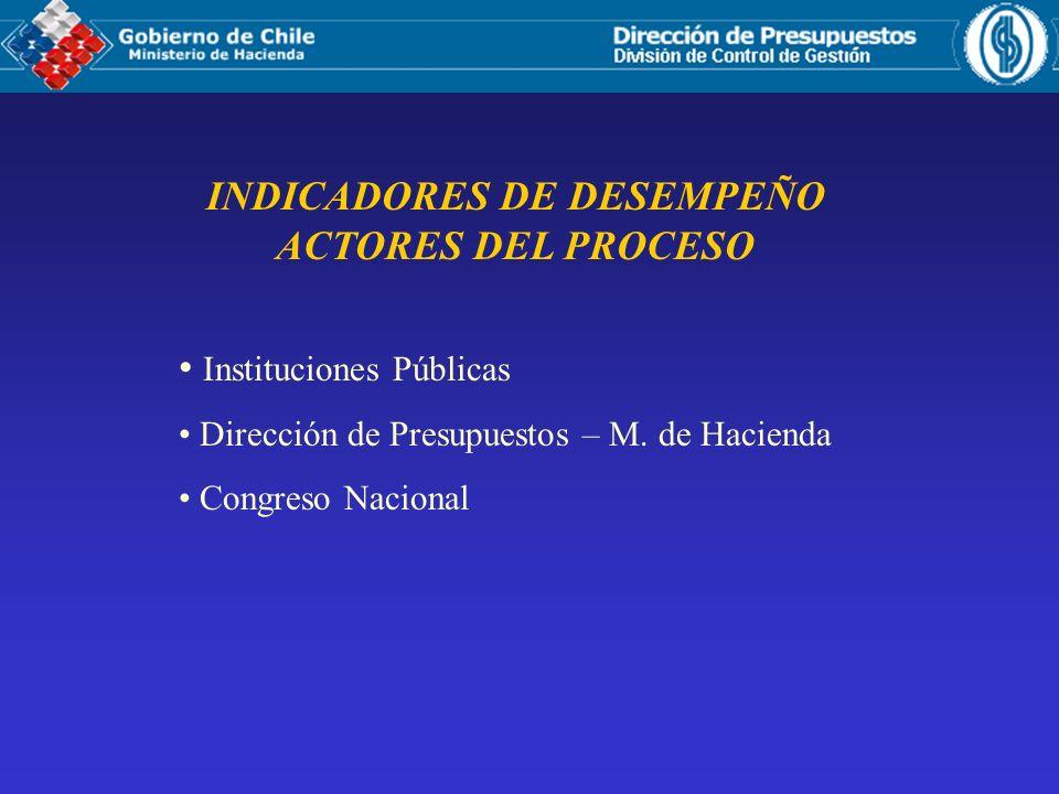INDICADORES DE DESEMPEÑO ACTORES DEL PROCESO Instituciones Públicas Dirección de Presupuestos – M. de Hacienda Congreso Nacional