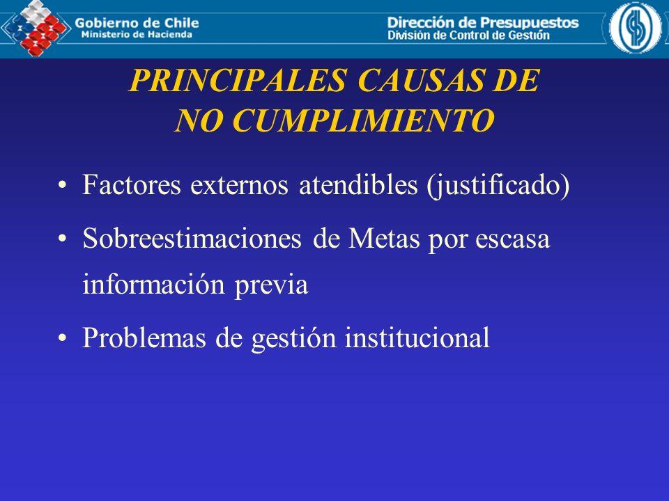 PRINCIPALES CAUSAS DE NO CUMPLIMIENTO Factores externos atendibles (justificado) Sobreestimaciones de Metas por escasa información previa Problemas de gestión institucional