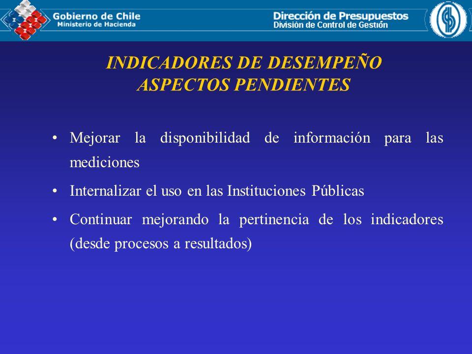 INDICADORES DE DESEMPEÑO ASPECTOS PENDIENTES Mejorar la disponibilidad de información para las mediciones Internalizar el uso en las Instituciones Púb