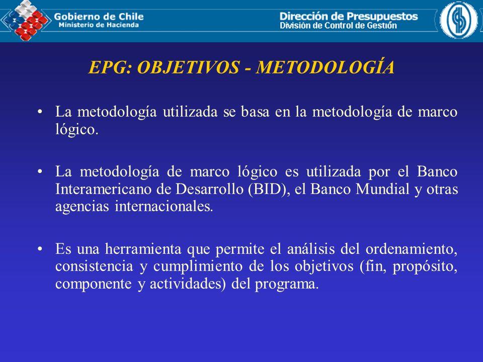 EPG: OBJETIVOS - METODOLOGÍA La metodología utilizada se basa en la metodología de marco lógico. La metodología de marco lógico es utilizada por el Ba