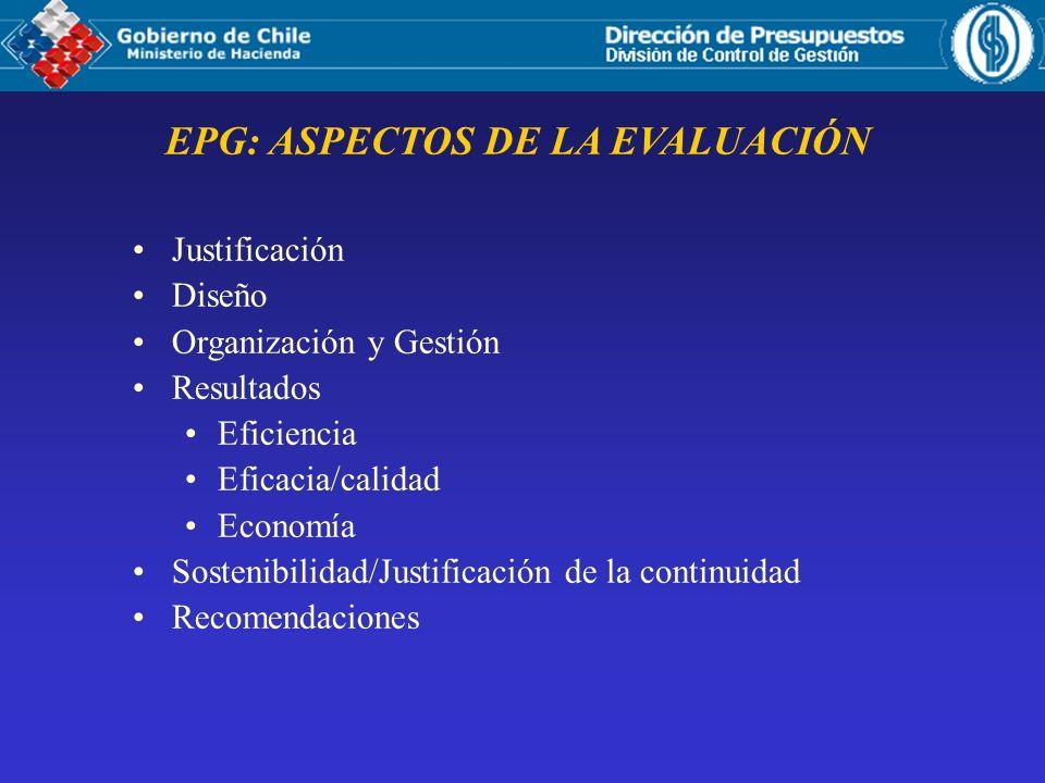 EPG: ASPECTOS DE LA EVALUACIÓN Justificación Diseño Organización y Gestión Resultados Eficiencia Eficacia/calidad Economía Sostenibilidad/Justificació