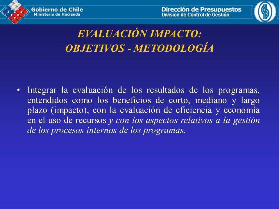 EVALUACIÓN IMPACTO: OBJETIVOS - METODOLOGÍA Integrar la evaluación de los resultados de los programas, entendidos como los beneficios de corto, median