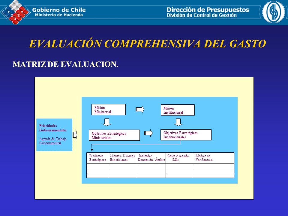 EVALUACIÓN COMPREHENSIVA DEL GASTO MATRIZ DE EVALUACION.