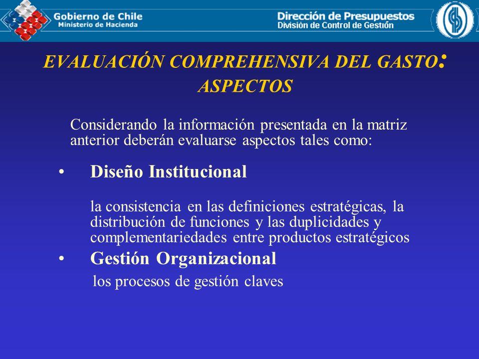 EVALUACIÓN COMPREHENSIVA DEL GASTO : ASPECTOS Considerando la información presentada en la matriz anterior deberán evaluarse aspectos tales como: Dise