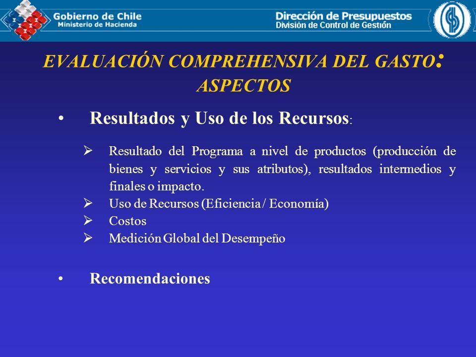 EVALUACIÓN COMPREHENSIVA DEL GASTO : ASPECTOS Resultados y Uso de los Recursos : Resultado del Programa a nivel de productos (producción de bienes y s