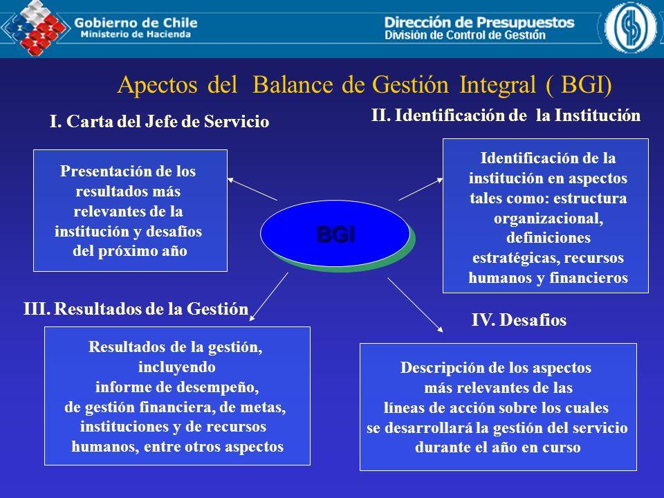 BGIBGI Apectos del Balance de Gestión Integral ( BGI) Identificación de la institución en aspectos tales como: estructura organizacional, definiciones estratégicas, recursos humanos y financieros II.