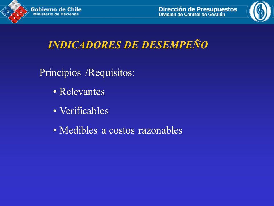 INDICADORES DE DESEMPEÑO Principios /Requisitos: Relevantes Verificables Medibles a costos razonables