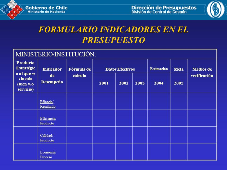 MINISTERIO/INSTITUCIÓN: Producto Estratégic o al que se vincula (bien y/o servicio) Indicador de Desempeño Fórmula de cálculo Datos Efectivos Estimaci