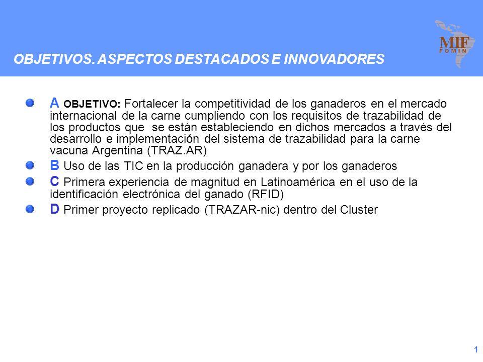 Fondo Multilateral de Inversiones Reunión de Clúster TIC 2009 Nuevas Tecnologías para el Desarrollo de las PyMEs Argentinas en la Exportación de Carne