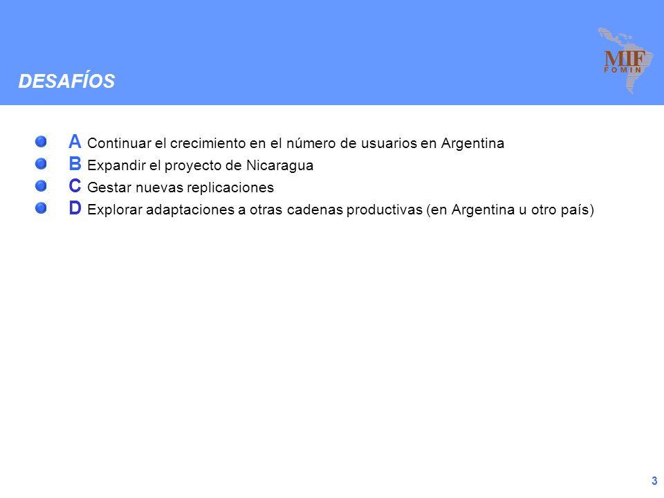 3 A Continuar el crecimiento en el número de usuarios en Argentina B Expandir el proyecto de Nicaragua C Gestar nuevas replicaciones D Explorar adaptaciones a otras cadenas productivas (en Argentina u otro país) DESAFÍOS