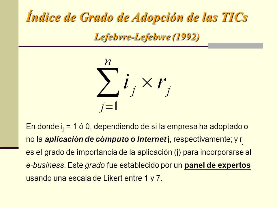 Índice de Grado de Adopción de las TICs Lefebvre-Lefebvre (1992) En donde i j = 1 ó 0, dependiendo de si la empresa ha adoptado o no la aplicación de