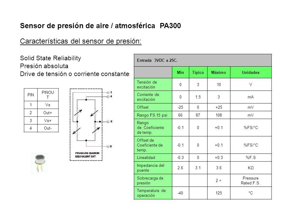 Sensor de presión de aire / atmosférica PA300 Características del sensor de presión: Solid State Reliability Presión absoluta Drive de tensión o corri