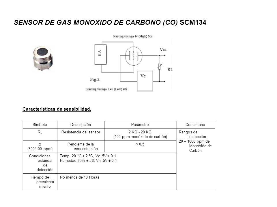SENSOR DE GAS MONOXIDO DE CARBONO (CO) SCM134 Características de sensibilidad. SímboloDescripciónParámetroComentario RsRs Resistencia del sensor2 K -