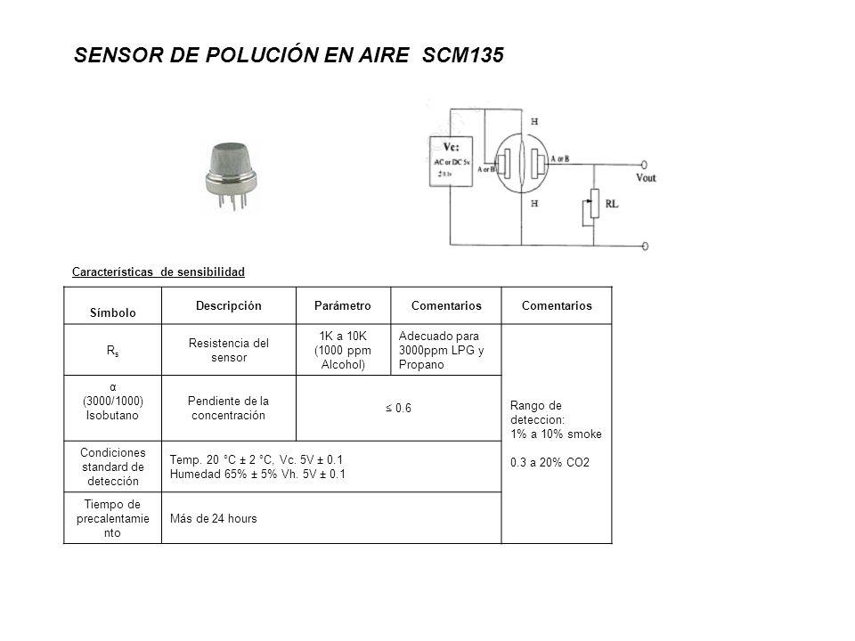 SENSOR DE POLUCIÓN EN AIRE SCM135 Características de sensibilidad Símbolo DescripciónParámetroComentarios RsRs Resistencia del sensor 1K a 10K (1000 p