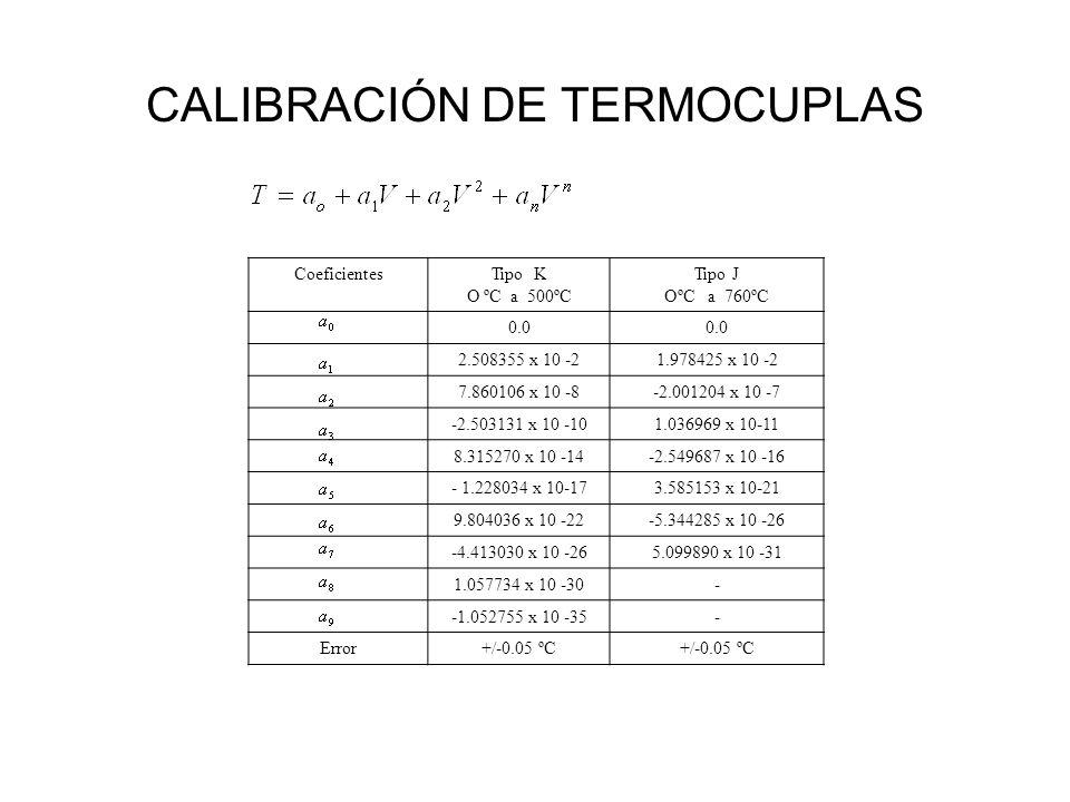 CALIBRACIÓN DE TERMOCUPLAS CoeficientesTipo K O ºC a 500ºC Tipo J OºC a 760ºC 0.0 2.508355 x 10 -21.978425 x 10 -2 7.860106 x 10 -8-2.001204 x 10 -7 -