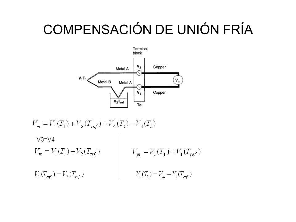 COMPENSACIÓN DE UNIÓN FRÍA V3=V4