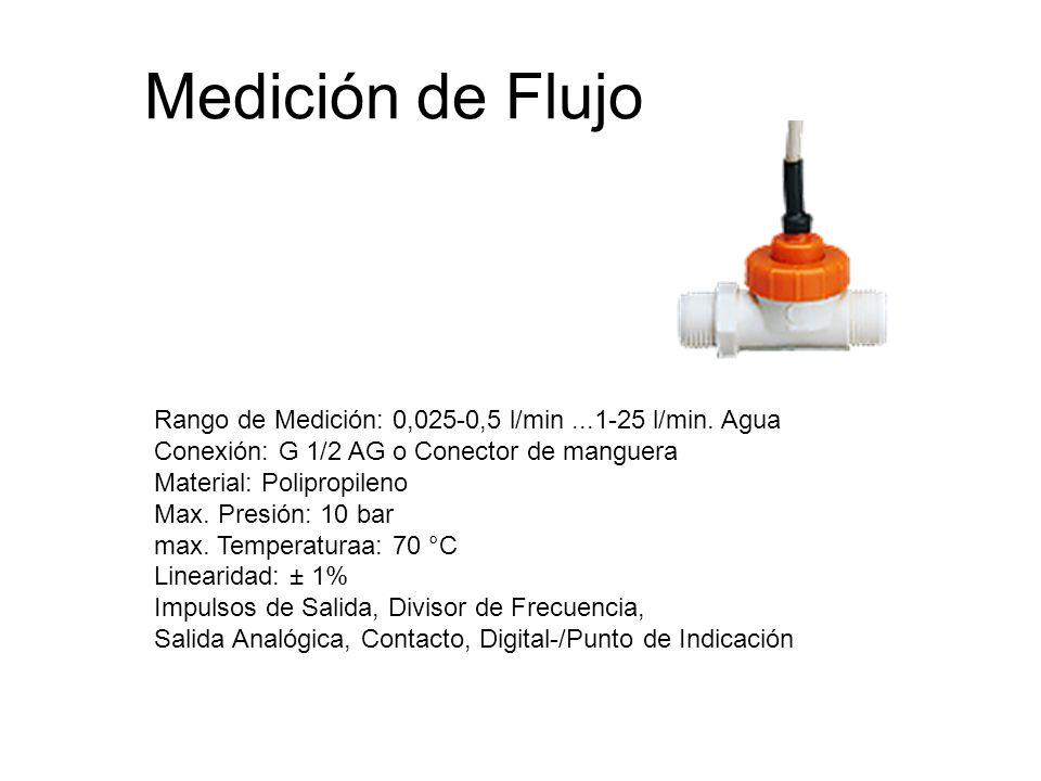 Medición de Flujo Rango de Medición: 0,025-0,5 l/min...1-25 l/min. Agua Conexión: G 1/2 AG o Conector de manguera Material: Polipropileno Max. Presión