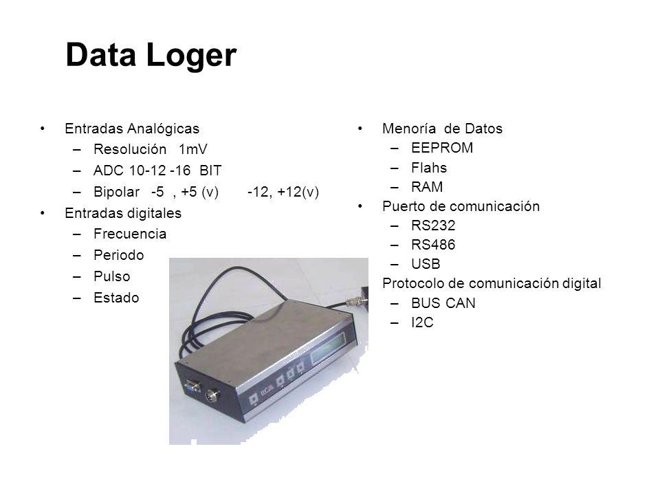 Data Loger Entradas Analógicas –Resolución 1mV –ADC 10-12 -16 BIT –Bipolar -5, +5 (v) -12, +12(v) Entradas digitales –Frecuencia –Periodo –Pulso –Esta