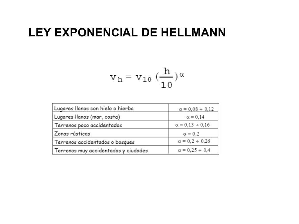 LEY EXPONENCIAL DE HELLMANN