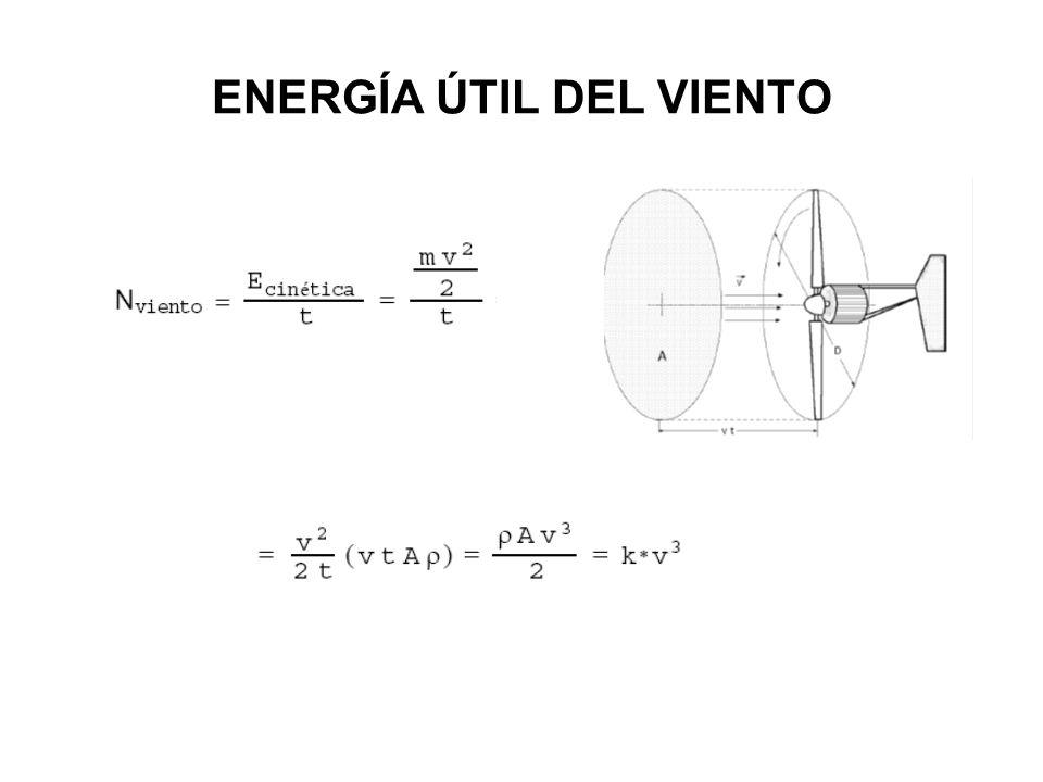 ENERGÍA ÚTIL DEL VIENTO