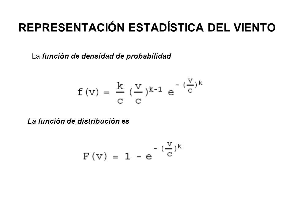 REPRESENTACIÓN ESTADÍSTICA DEL VIENTO La función de densidad de probabilidad La función de distribución es