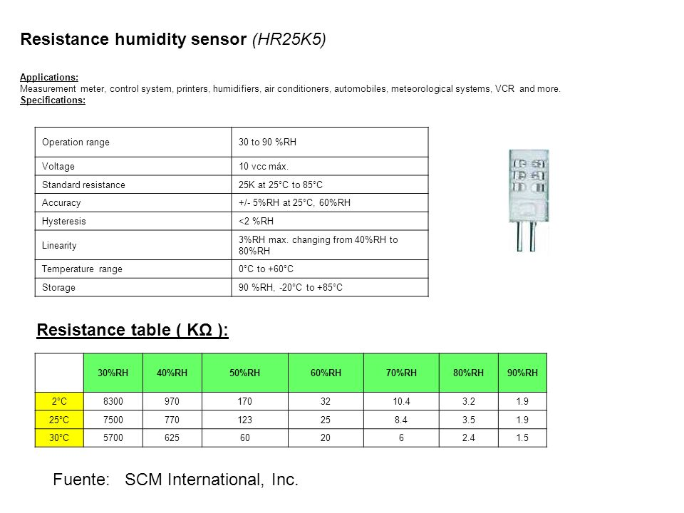 Humidity Sensor ( 1 to 99% RH ) HSCAP Applications: Measurement meter, control system, printers, humidifiers, air conditioners, automobiles, VCR and more.
