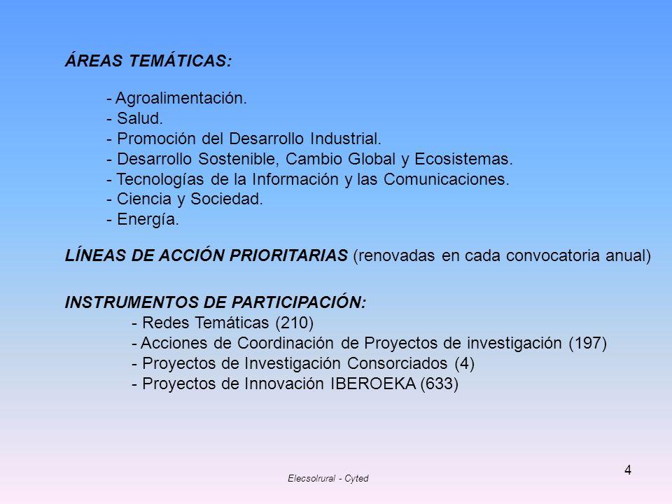Elecsolrural - Cyted 5 Redes Temáticas: - RIASEF (2002-2006): Red iberoamericana para las aplicaciones sustentables de la energía fotovoltaica (Coord.: Manfred Horn) - RITTAER (2003-2007): Red iberoamericana de transferencia de tecnologías apropiadas con uso de las energías renovables (Coord.: Roberto Zilles) Acciones de Coordinación de Proyectos de Investigación: - DDGDSFCR (2008-2010): Desenvolvimento e difusão da geração distribuida com sistemas fotovoltaicos conectados à rede (Coord.: Roberto Zilles) - ELECSOLRURAL (2008 – 2011): Electrificación con fuentes renovables a gran escala para la población rural iberoamericana (Coord.