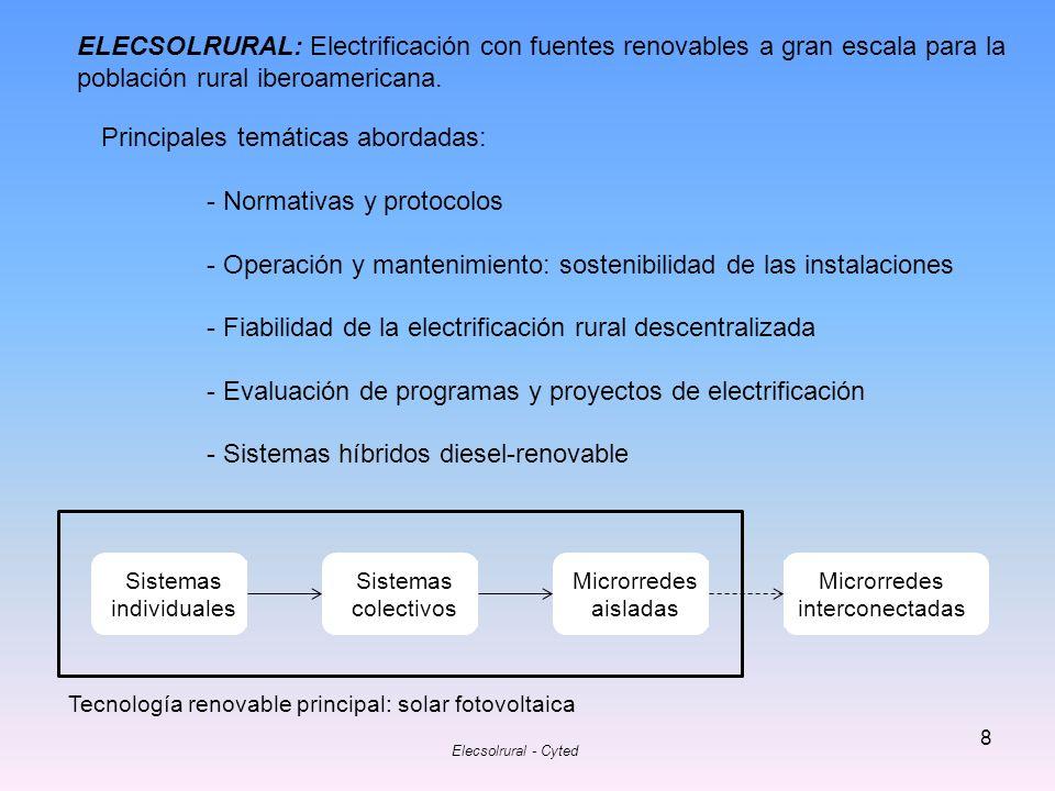 Elecsolrural - Cyted 9 SISTEMAS COLECTIVOS SISTEMAS AISLADOS SISTEMAS COLECTIVOS Y AISLADOS CON TECNOLOGÍAS RENOVABLES Generación centralizada Consumo distribuido Recursos limitados Demanda limitada TECNOLOGÍAS RENOVABLES