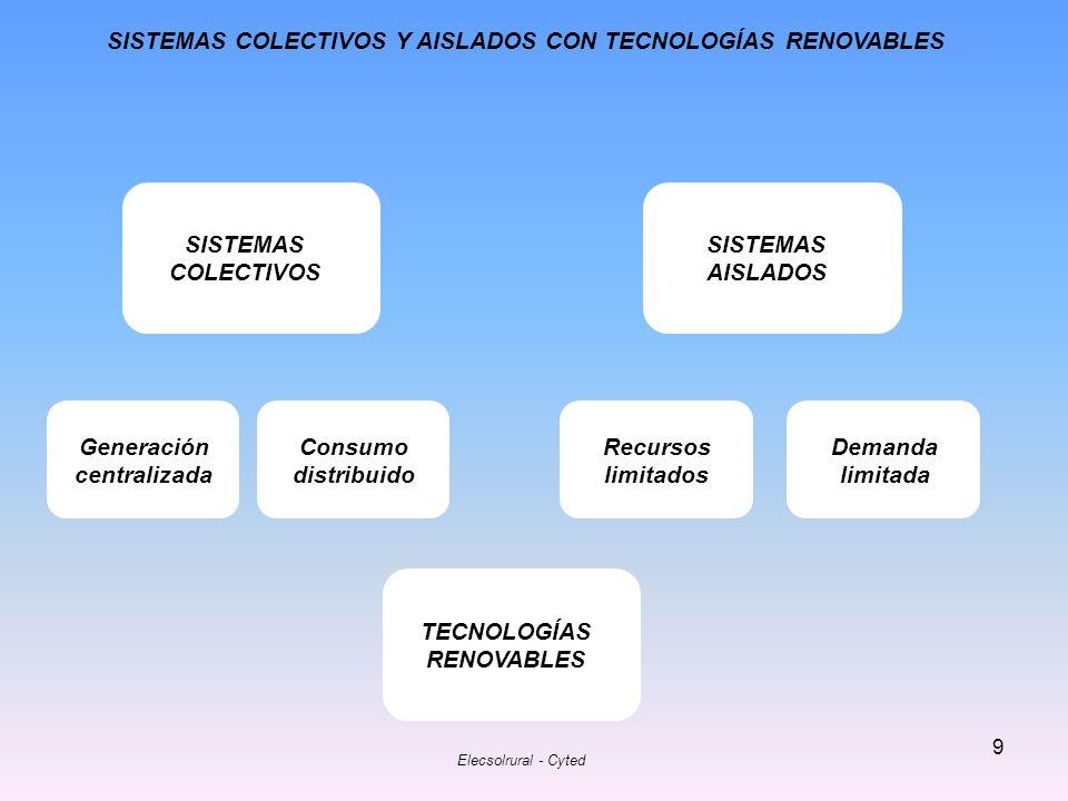 Elecsolrural - Cyted 9 SISTEMAS COLECTIVOS SISTEMAS AISLADOS SISTEMAS COLECTIVOS Y AISLADOS CON TECNOLOGÍAS RENOVABLES Generación centralizada Consumo