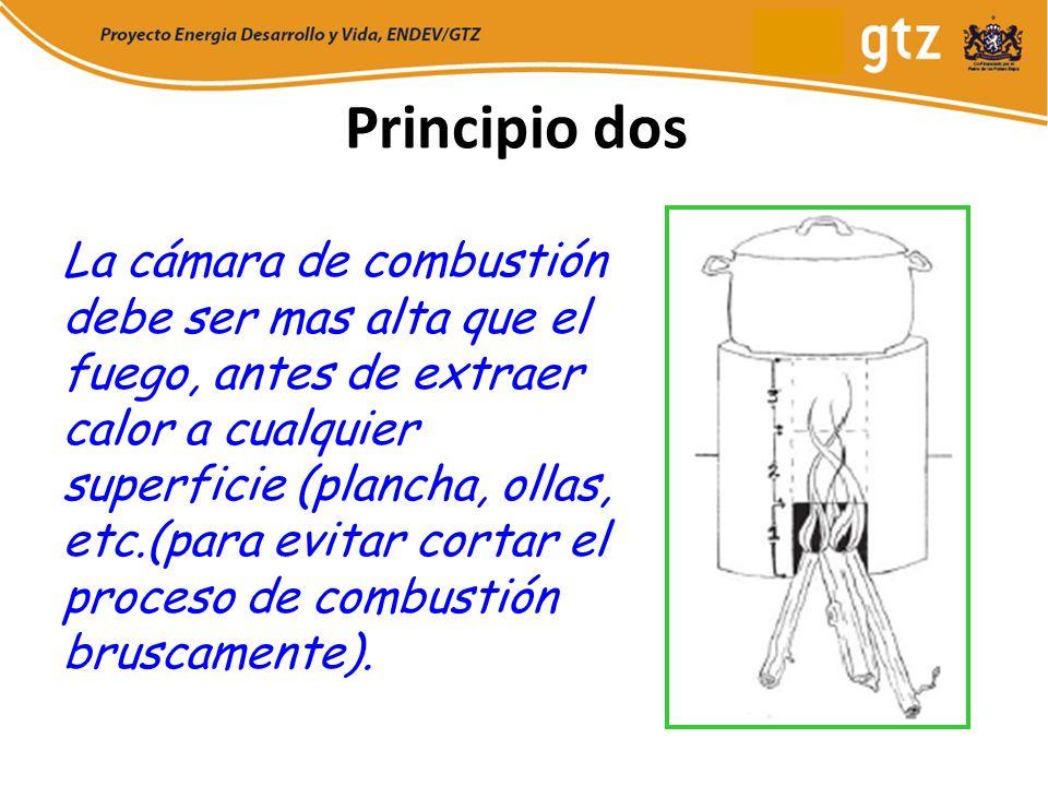 Principio dos La cámara de combustión debe ser mas alta que el fuego, antes de extraer calor a cualquier superficie (plancha, ollas, etc.(para evitar