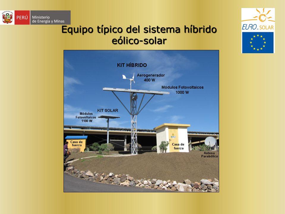 Equipo típico del sistema híbrido eólico-solar