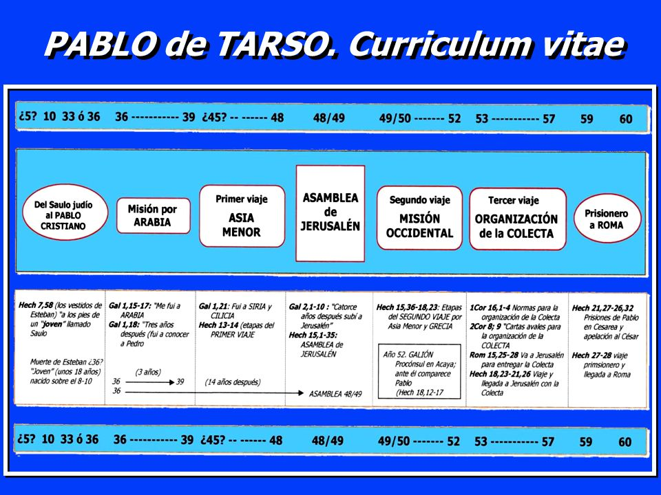 PABLO de TARSO. Curriculum vitae