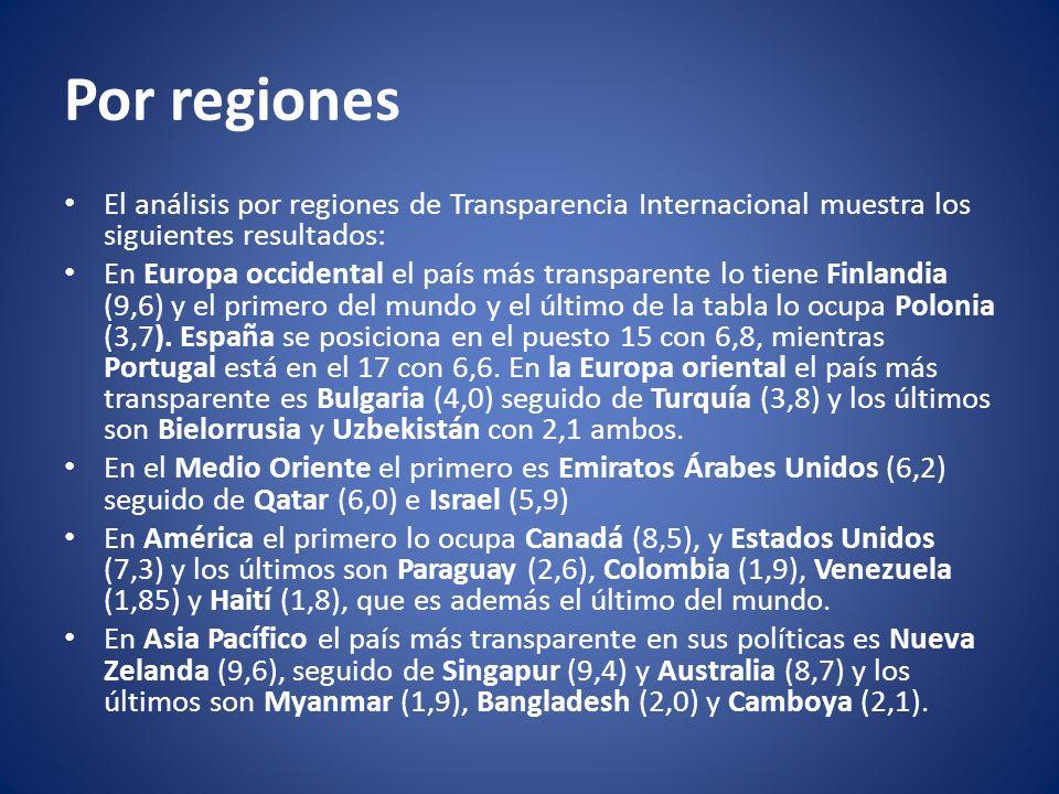 Por regiones El análisis por regiones de Transparencia Internacional muestra los siguientes resultados: En Europa occidental el país más transparente
