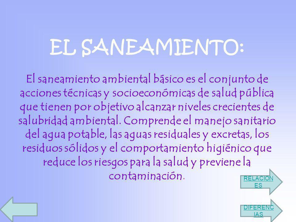 EL SANEAMIENTO: El saneamiento ambiental básico es el conjunto de acciones técnicas y socioeconómicas de salud pública que tienen por objetivo alcanza