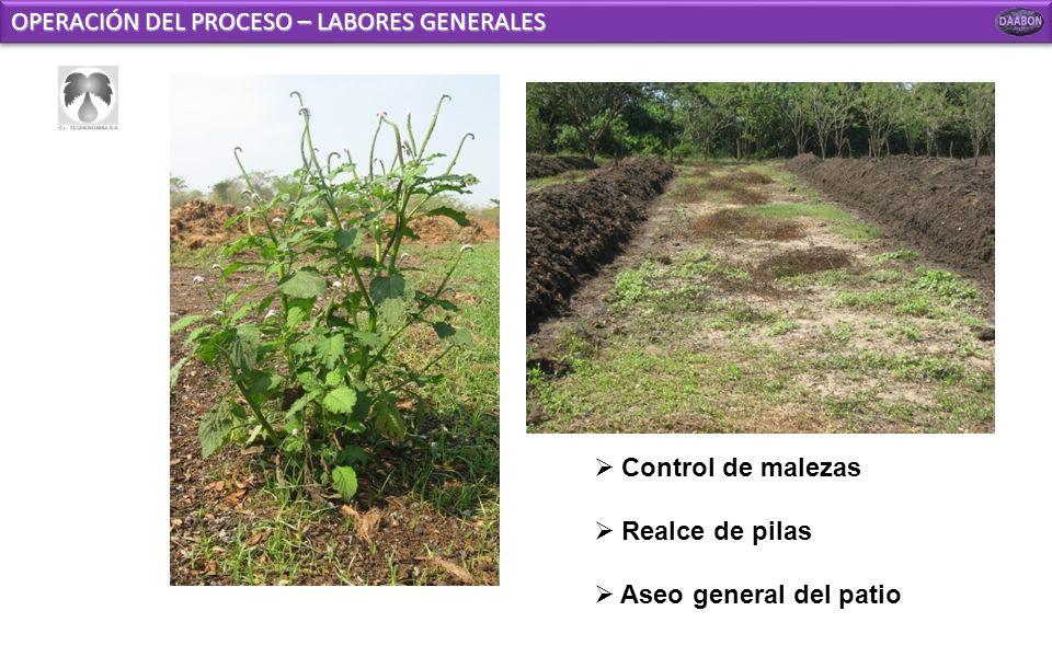 OPERACIÓN DEL PROCESO - RIEGO Suministro de agua libre de sales