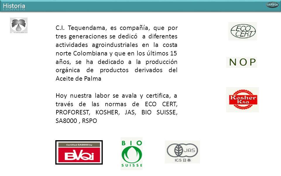 Generalidades de la Compañía Localización planta de compostaje Necesidad de Producción de compostaje Antecedes producción de compostaje en Daabon Aspe