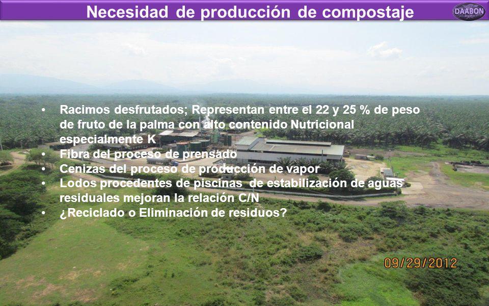 Ubicada en la Plantación Tequendama, Municipio de Aracataca Departamento del Magdalena ASNM 40 Metros Precipitación Media de 1200 mm Anuales Bimodal T