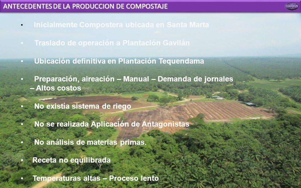 Necesidad de producción de compostaje Racimos desfrutados; Representan entre el 22 y 25 % de peso de fruto de la palma con alto contenido Nutricional
