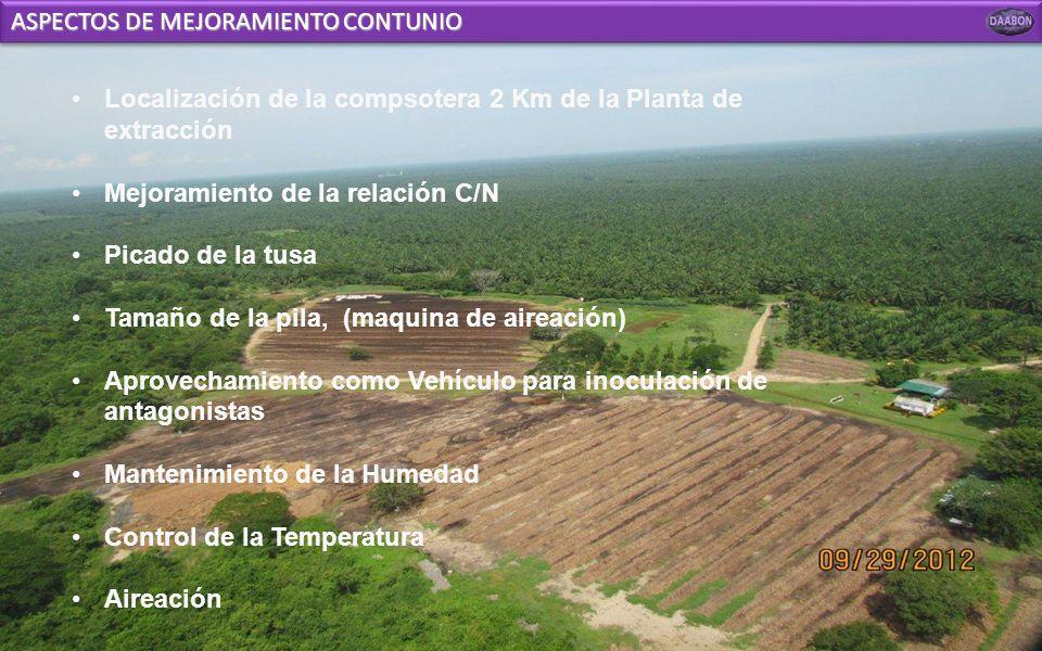 ANTECEDENTES DE LA PRODUCCION DE COMPOSTAJE Inicialmente Compostera ubicada en Santa Marta Traslado de operación a Plantación Gavilán Ubicación defini