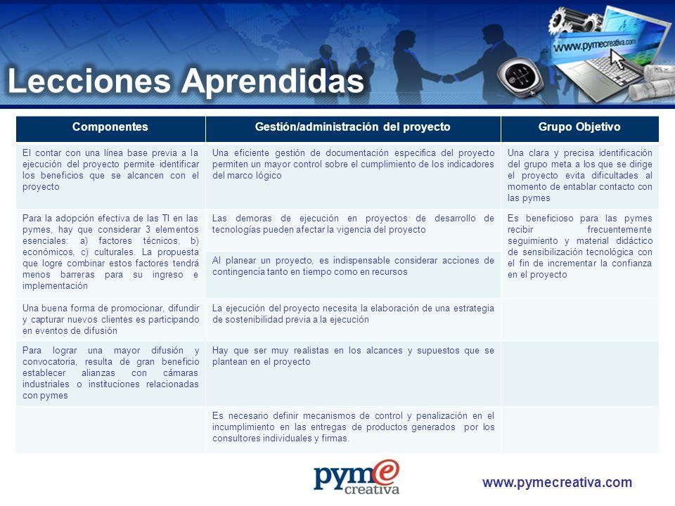 www.pymecreativa.com ComponentesGestión/administración del proyectoGrupo Objetivo El contar con una línea base previa a la ejecución del proyecto perm