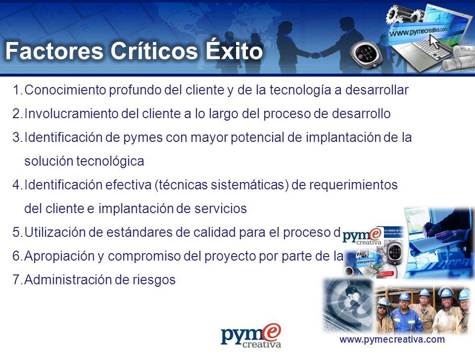 www.pymecreativa.com 1.Conocimiento profundo del cliente y de la tecnología a desarrollar 2.Involucramiento del cliente a lo largo del proceso de desa