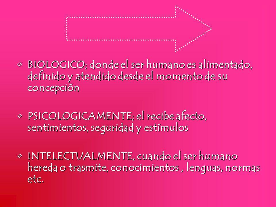 BIOLOGICO; donde el ser humano es alimentado, definido y atendido desde el momento de su concepciónBIOLOGICO; donde el ser humano es alimentado, defin