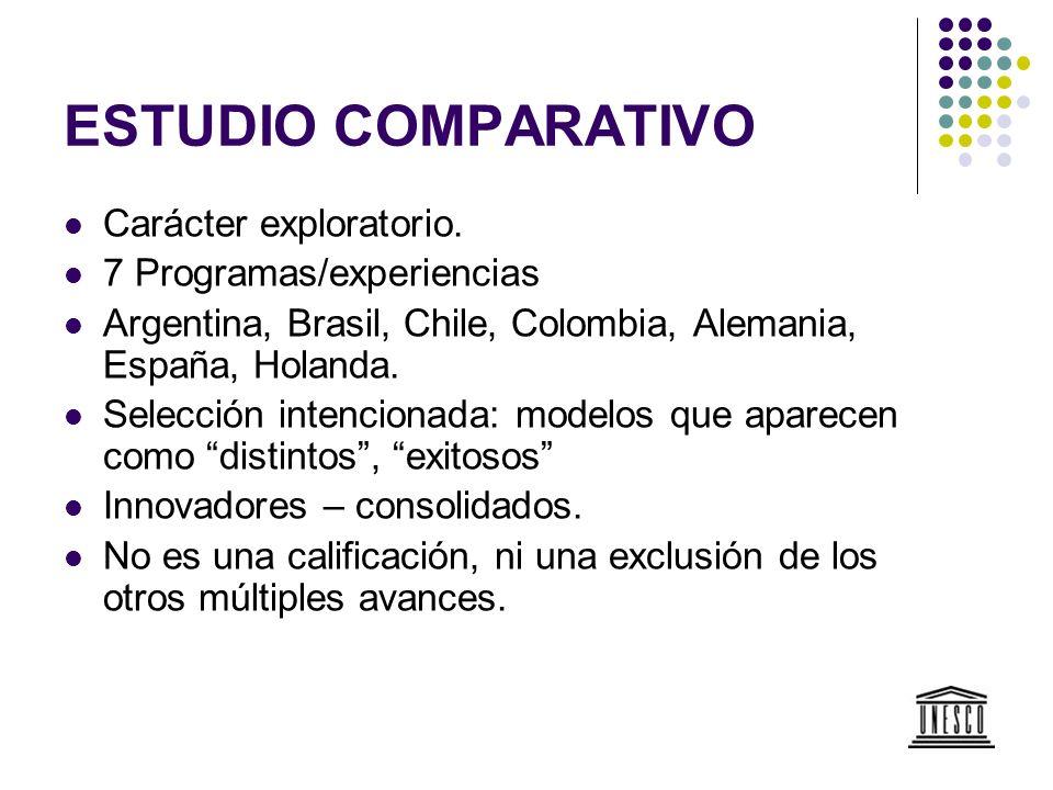 ESTUDIO COMPARATIVO Carácter exploratorio. 7 Programas/experiencias Argentina, Brasil, Chile, Colombia, Alemania, España, Holanda. Selección intencion