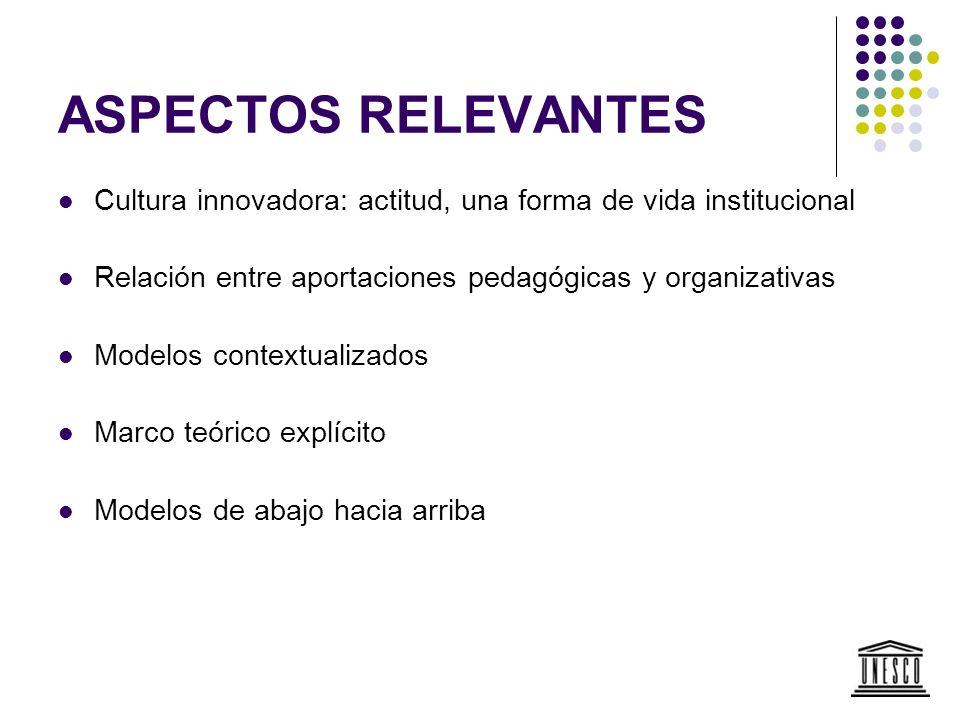 ASPECTOS RELEVANTES Cultura innovadora: actitud, una forma de vida institucional Relación entre aportaciones pedagógicas y organizativas Modelos conte
