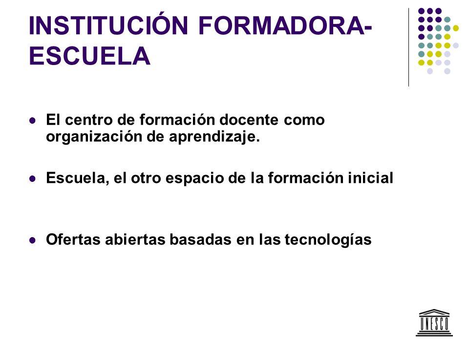 INSTITUCIÓN FORMADORA- ESCUELA El centro de formación docente como organización de aprendizaje. Escuela, el otro espacio de la formación inicial Ofert
