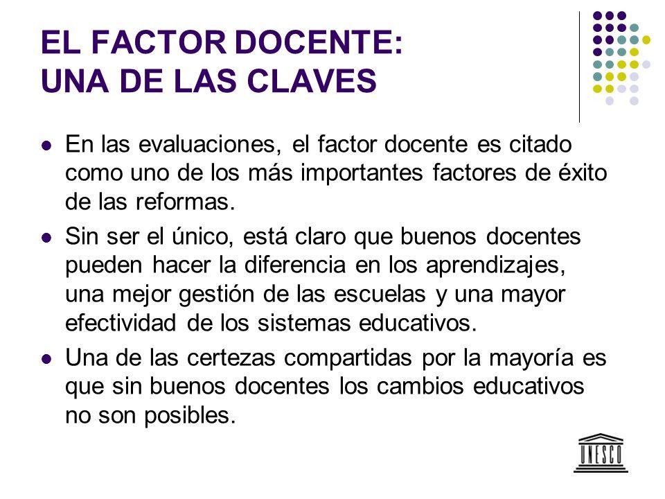 EL FACTOR DOCENTE: UNA DE LAS CLAVES En las evaluaciones, el factor docente es citado como uno de los más importantes factores de éxito de las reforma
