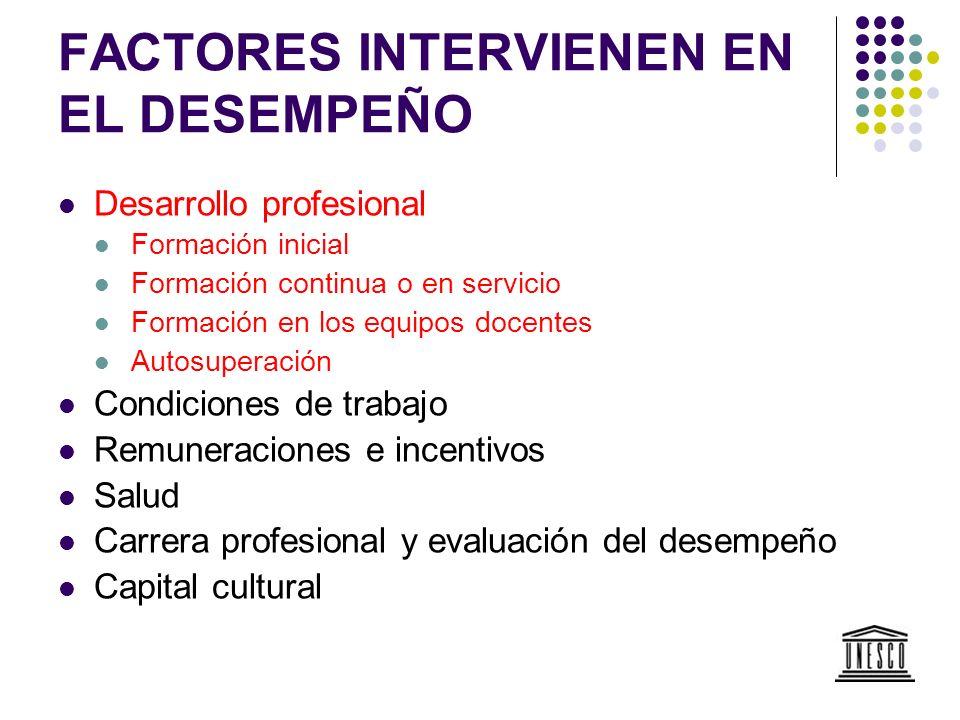FACTORES INTERVIENEN EN EL DESEMPEÑO Desarrollo profesional Formación inicial Formación continua o en servicio Formación en los equipos docentes Autos
