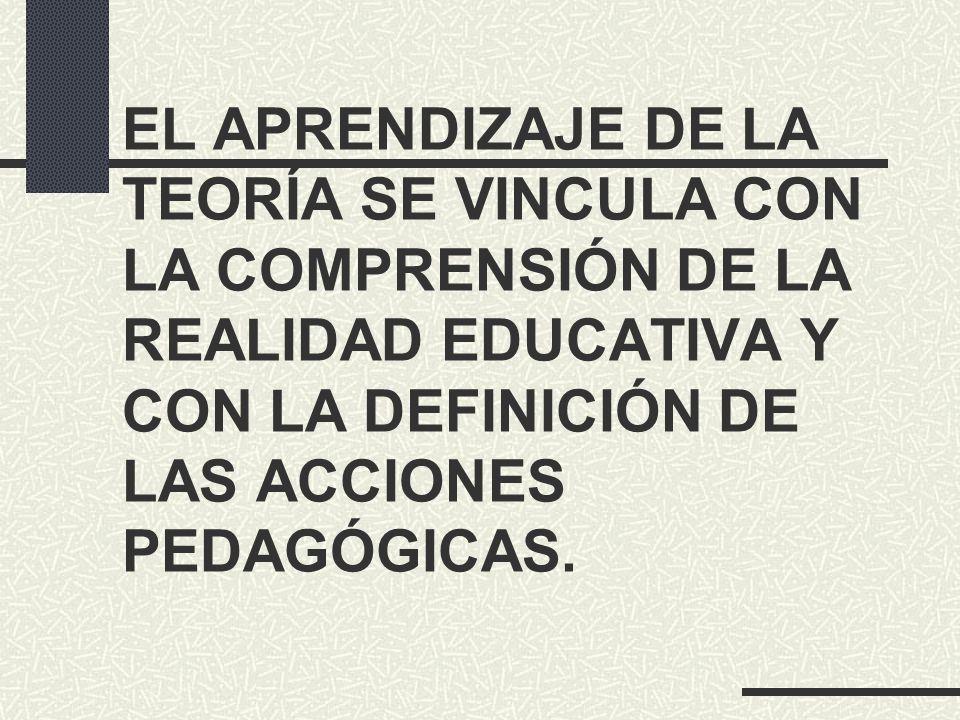 EL APRENDIZAJE DE LA TEORÍA SE VINCULA CON LA COMPRENSIÓN DE LA REALIDAD EDUCATIVA Y CON LA DEFINICIÓN DE LAS ACCIONES PEDAGÓGICAS.